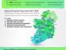 IDA Ireland announces results for 2020, and Tánaiste launches IDA Ireland's new four-year strategy with continued focus on Regional development